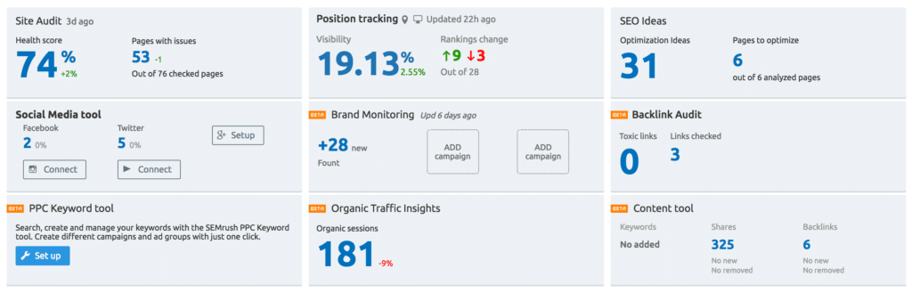 SEO Dashboard per project in SEMRUSH